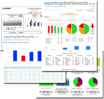 example dashboard reports